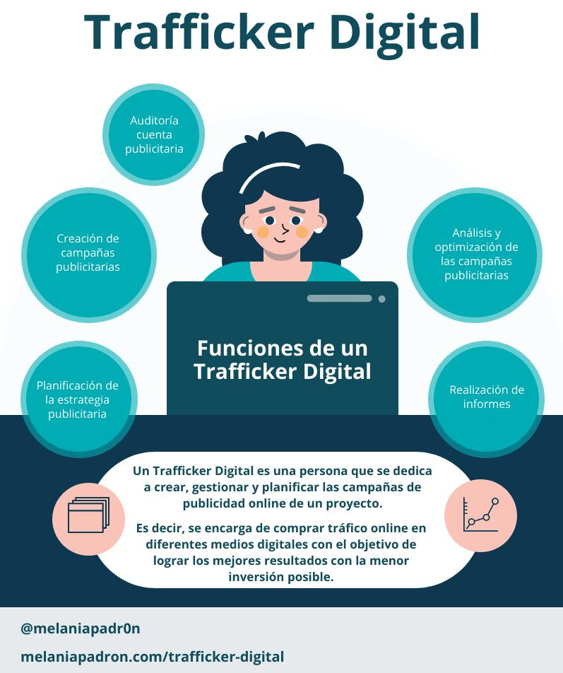 infografía funciones trafficker digital